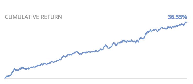 Profitability+20080519