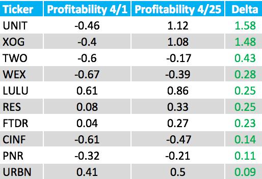 Profit+top+10