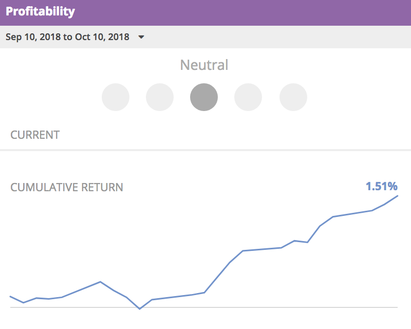 Profitability+20181011