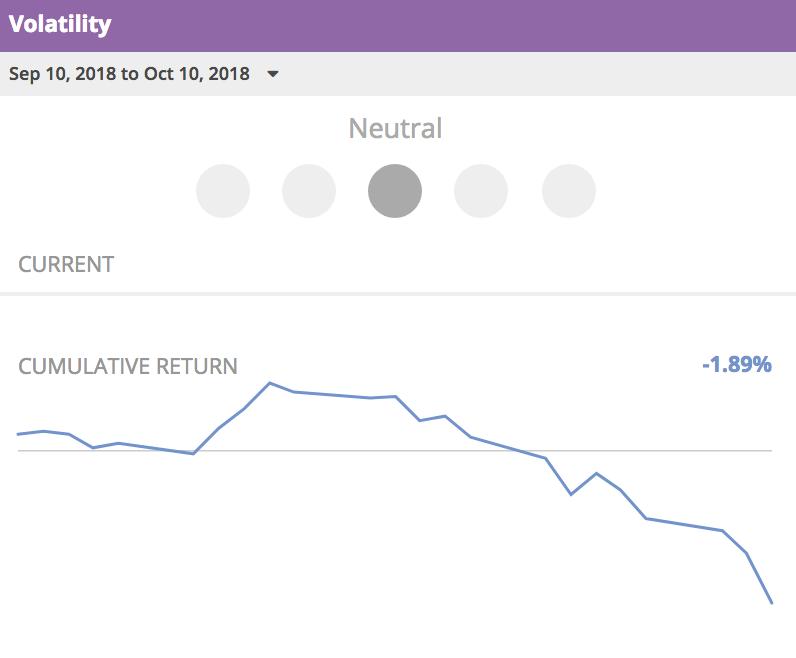 Volatility+20181011