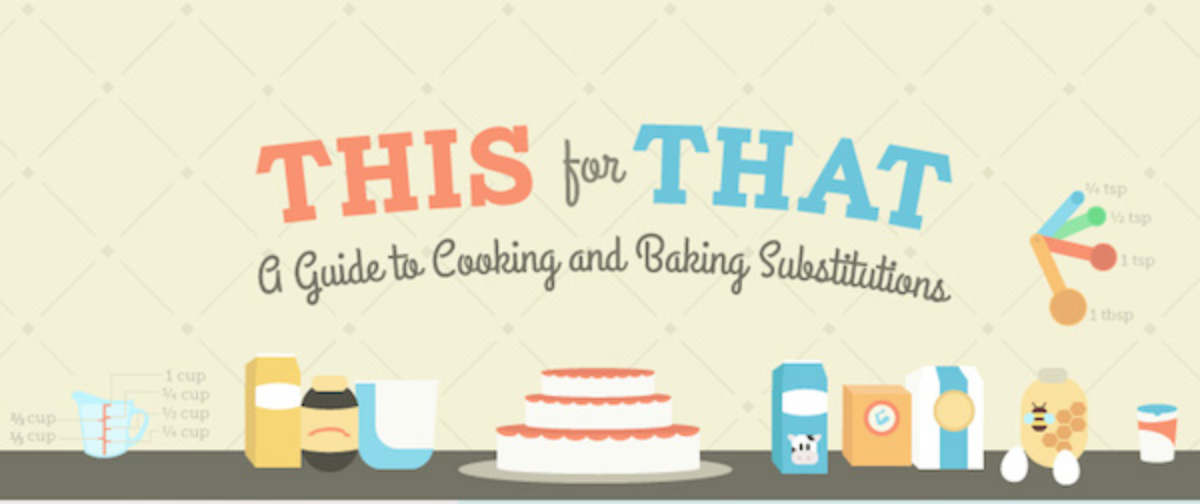 Cooking and Baking Substitutions Infographic