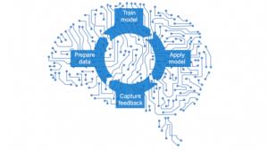 machine-learning-diagram.png.adapt.450_255.false.false.false.false