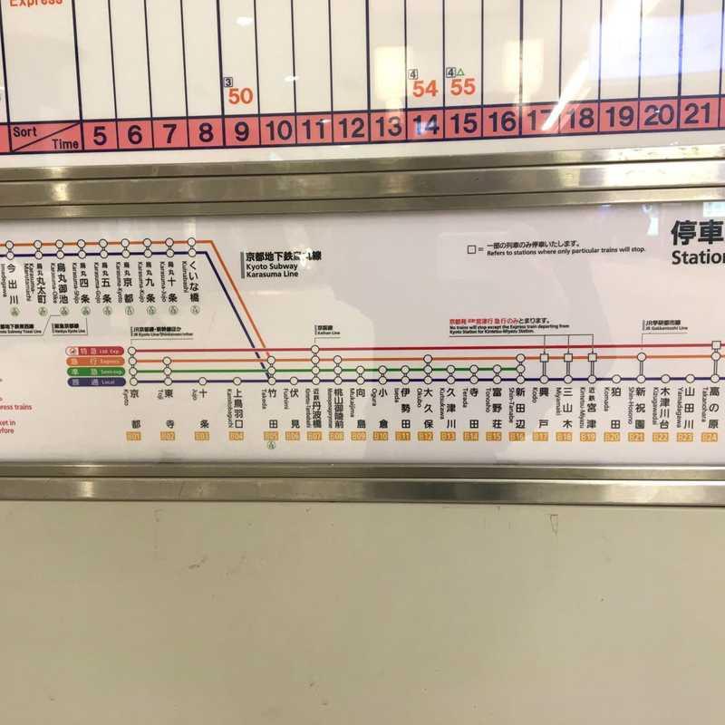 Kintetsu-Nara Station