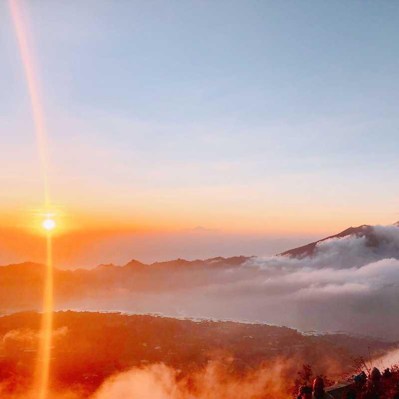Bangli Regency, Indonesia Aug-2019 | 7 days trip itinerary, map & gallery