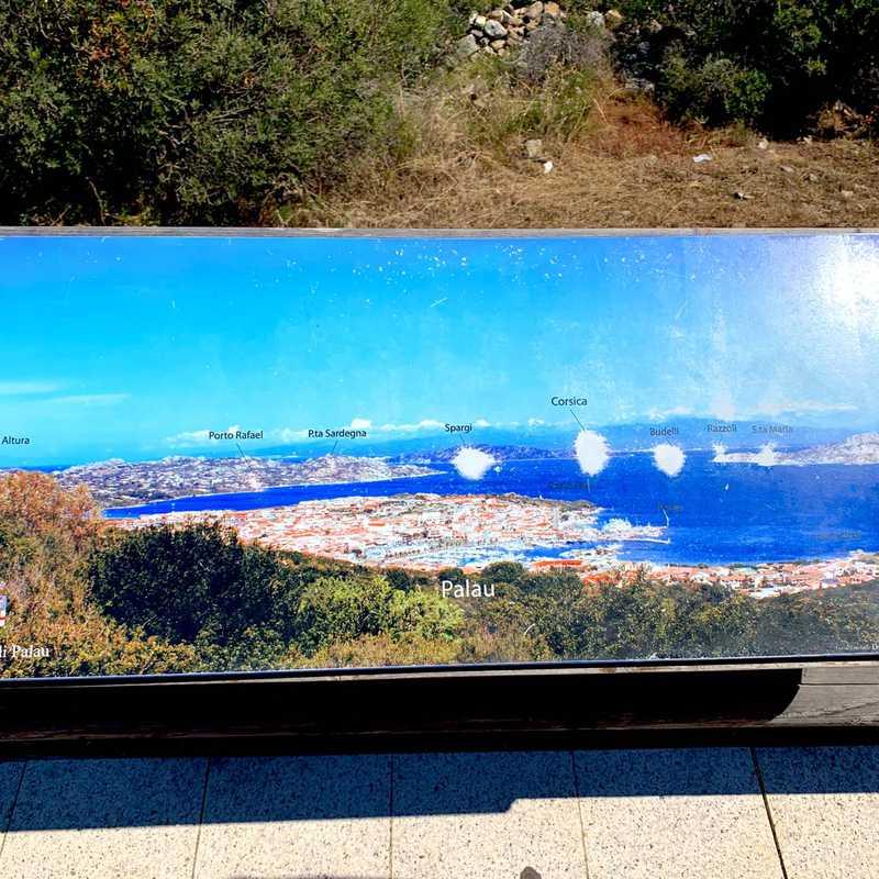 Piattaforma di Panoramica