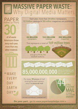 Cs-earth-day-infographic-2013.thumb