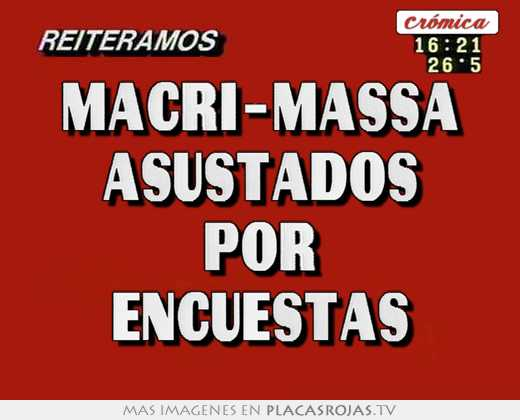 Macri-massa asustados por encuestas