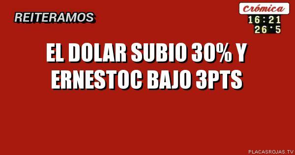 El dolar subio 30% y  ernestoc bajo 3pts