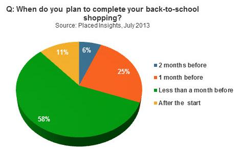 Back-to-school-pie