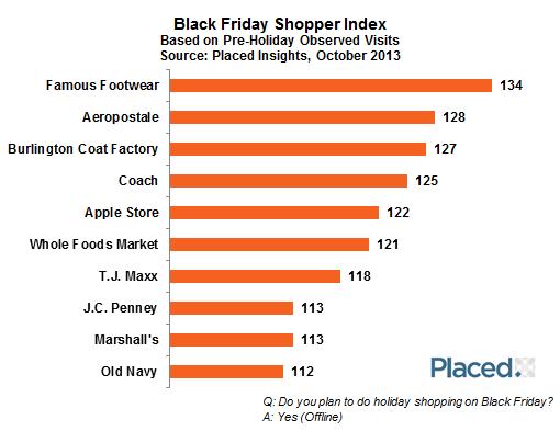 Holiday Shopper Profile 2013.