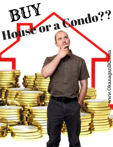 Buy a house or a condo