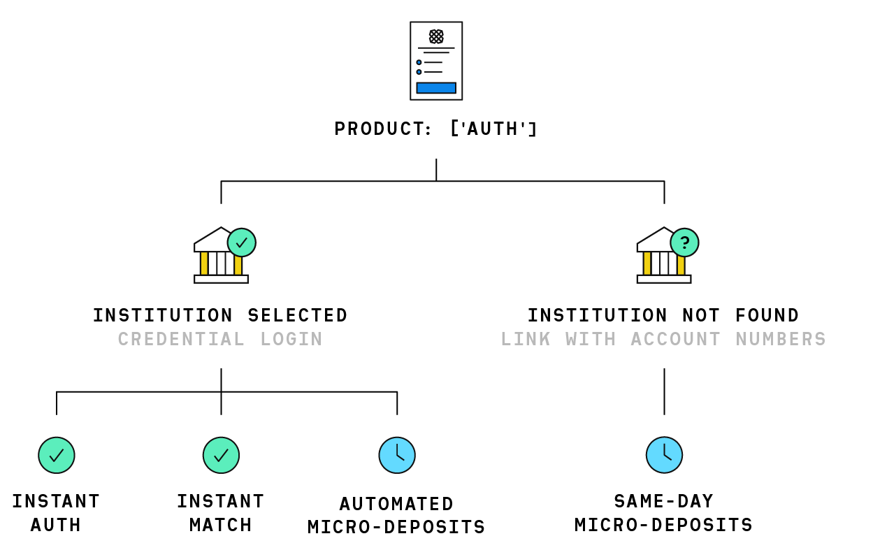 Auth-s-New-Features---Diagram--1-
