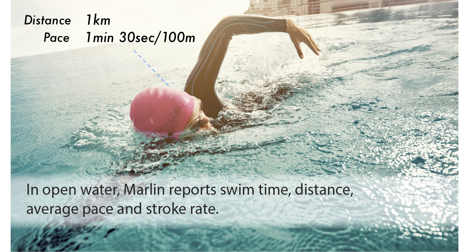 In open water, Marlin reports swim time, distance, average pace and stroke rate.