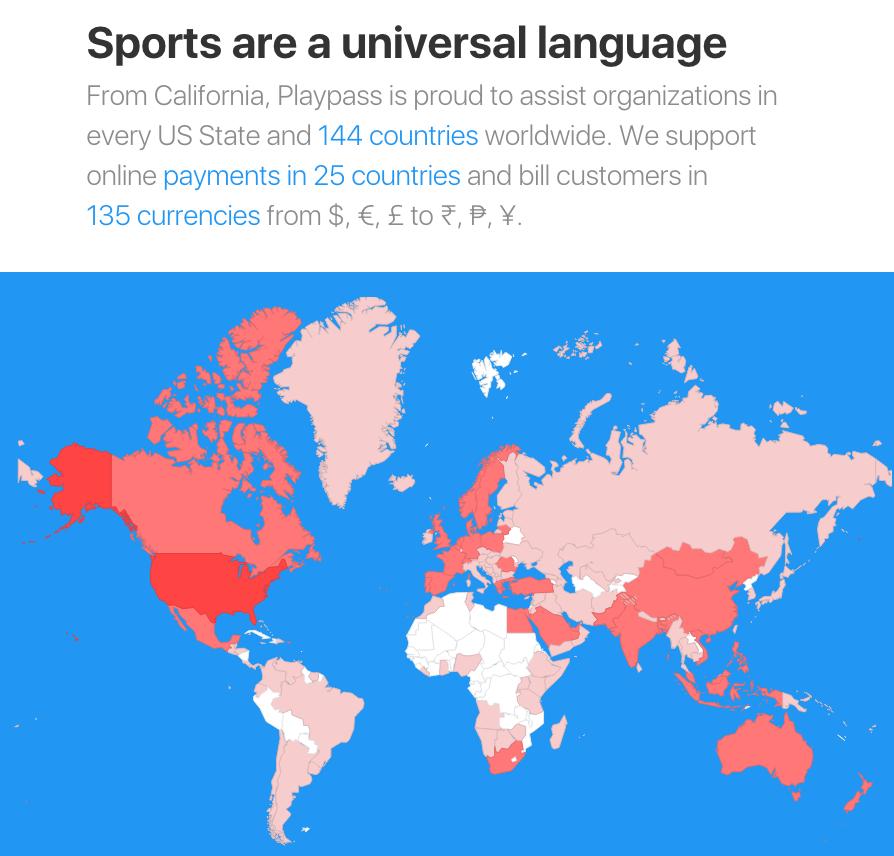 global organizers using Playpass