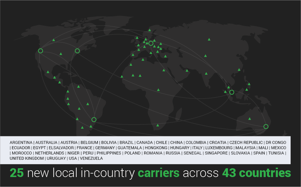 Country Carriers