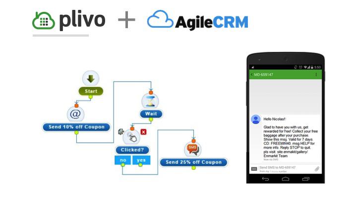 AgileCRM SMS Mobile Marketing Integration