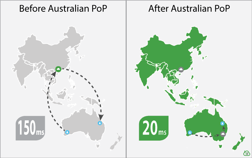 Infographic New PoP in Australia