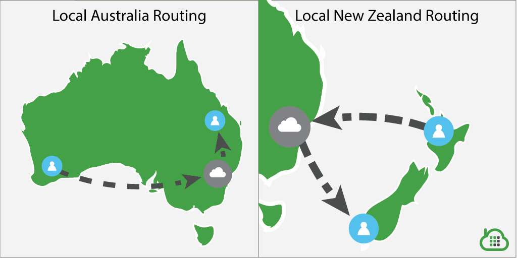 Infographic New PoP in Australia and local routing
