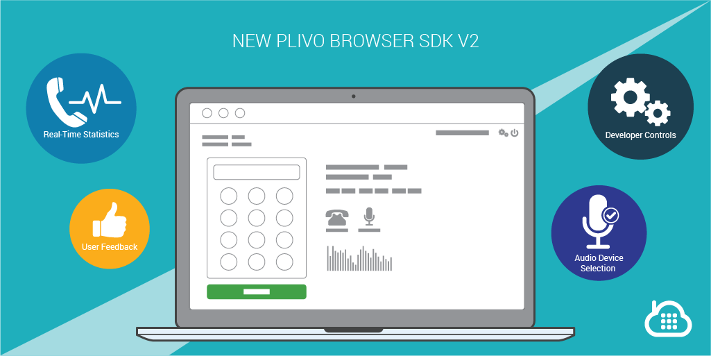 Introducing Plivo BrowserSDK 2.0