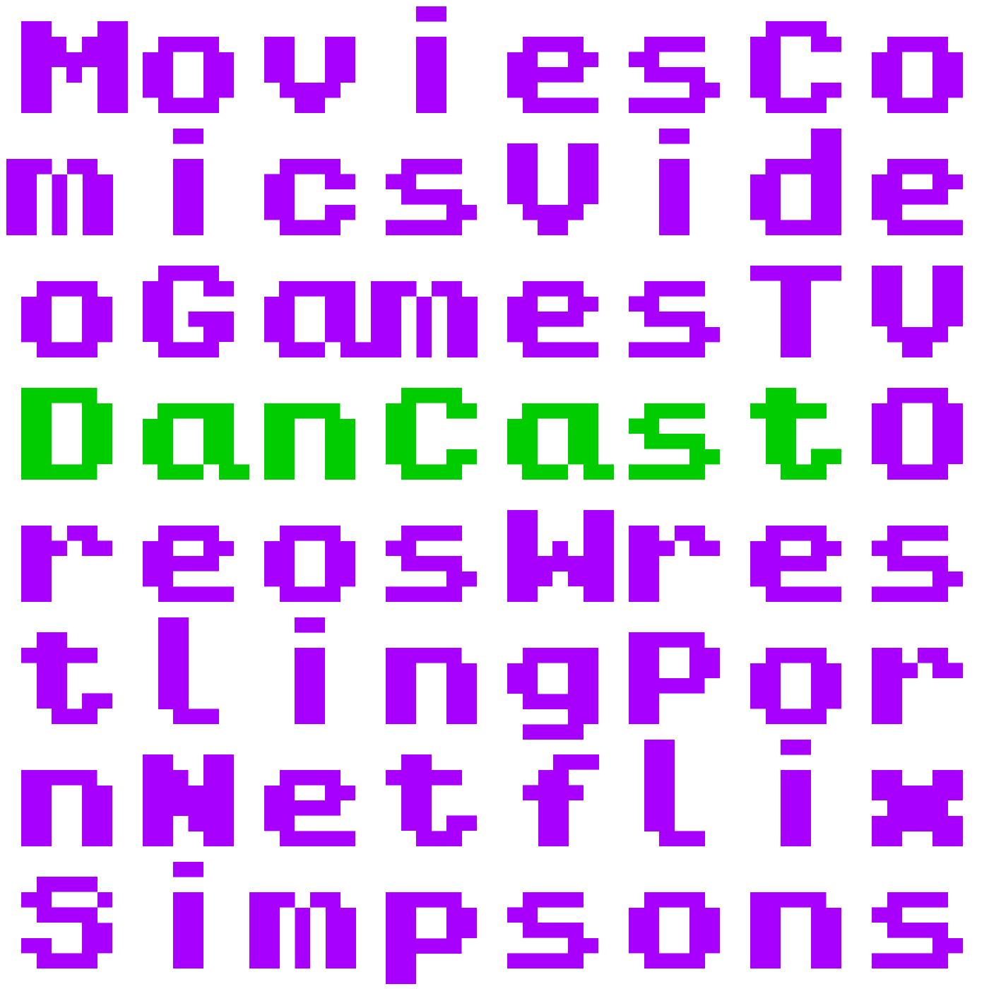 DanCast