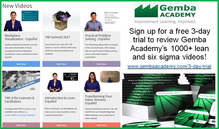 Sign Up For A Free 3 Day Trial To Review Gemba Academys 1000 Lean And