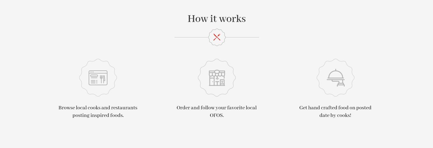 Just Eat Clone, Foodpanda Clone, Online Food Ordering Script