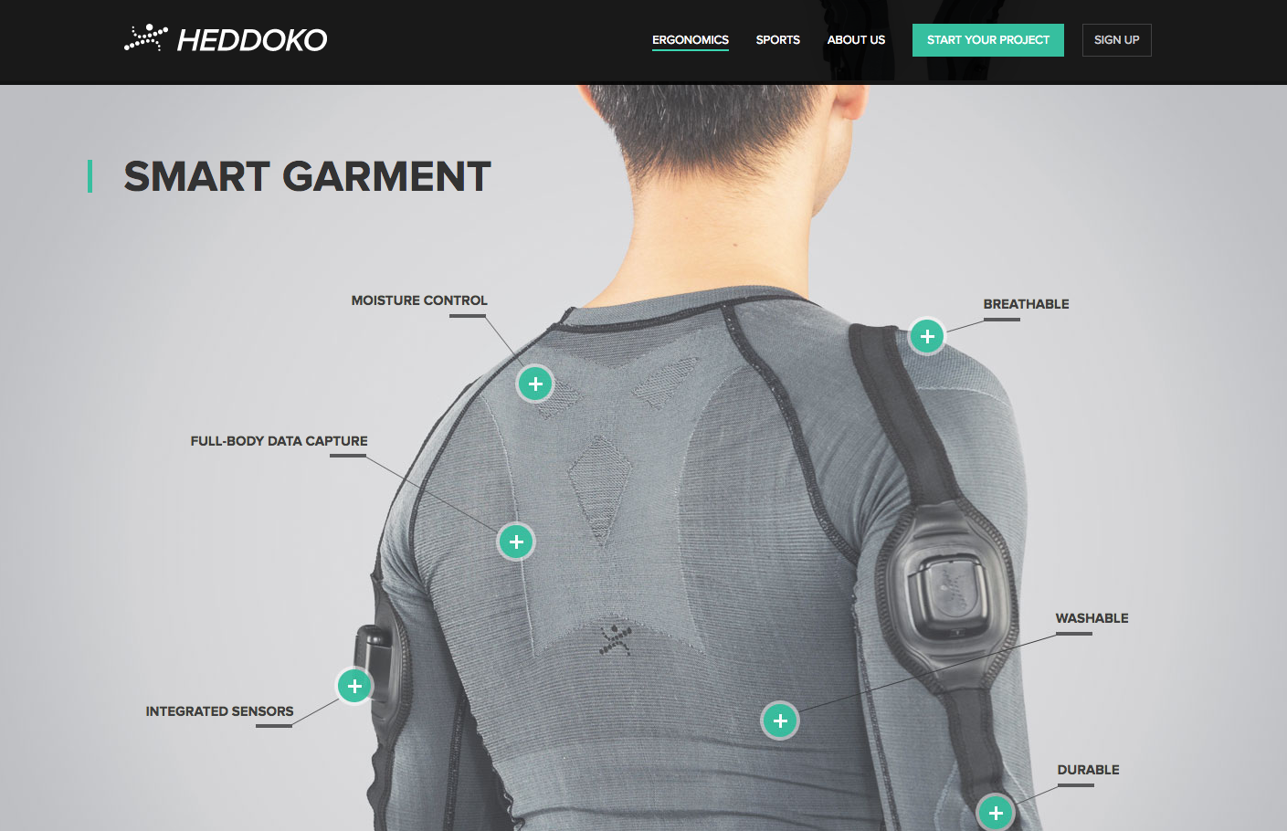 Heddoko - Wearable Motion Capture Suit | AngelList
