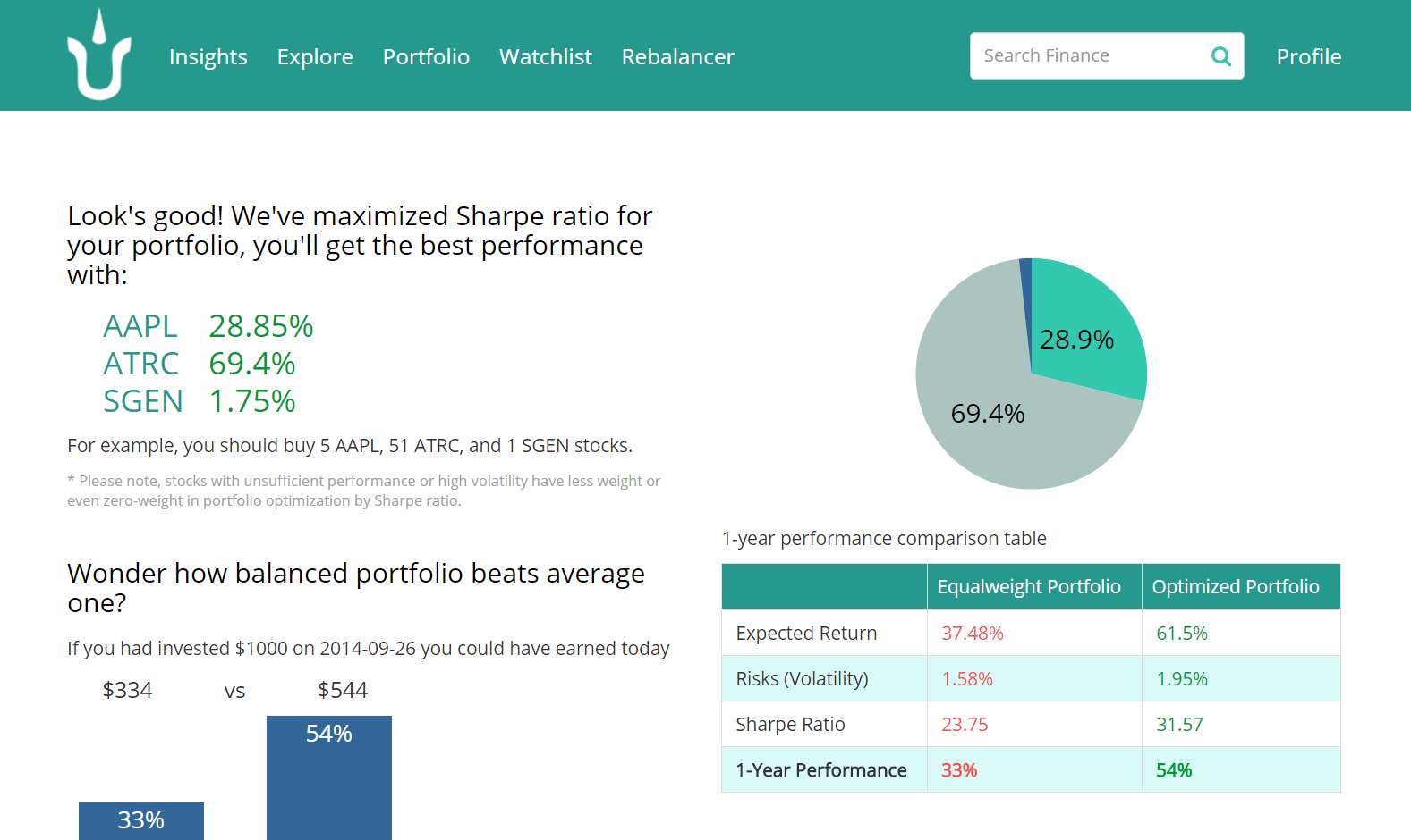 stock portfolio optimization