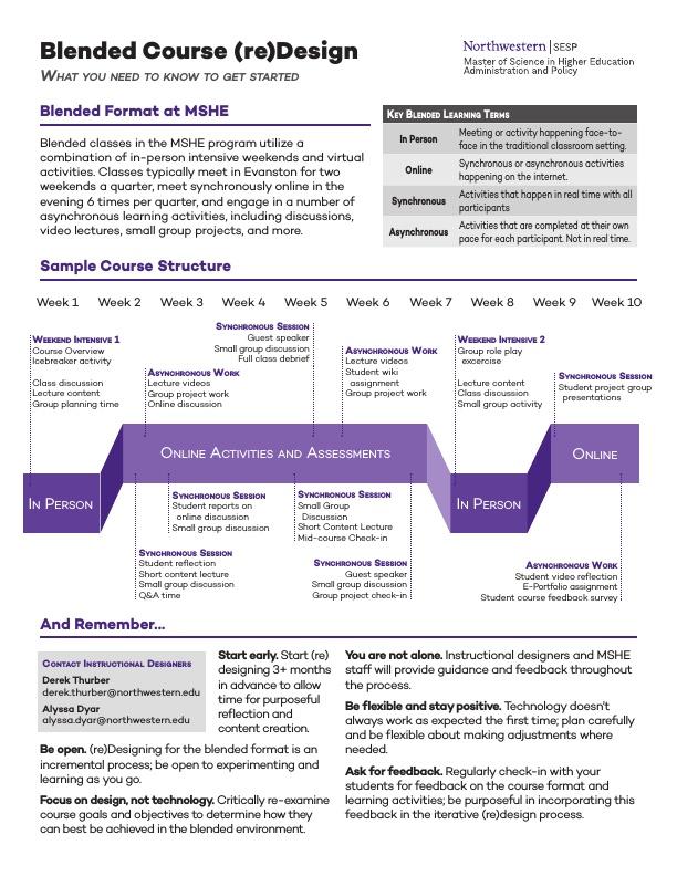 Northwestern Blended Format Graduate Certificate