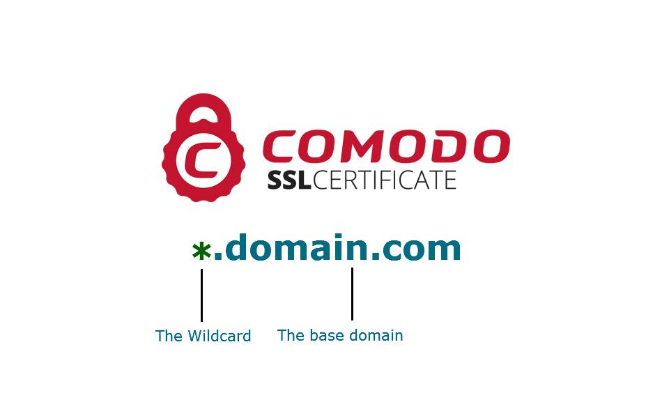 Comodo Positive Ssl Wildcard Certificate Angellist