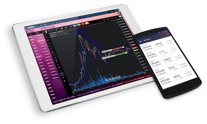 Coinigy - Professional Bitcoin & Digital Currency Trading Platform
