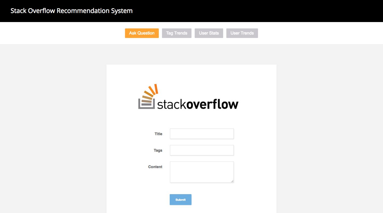 StackOverflow Recommendation System | AngelList