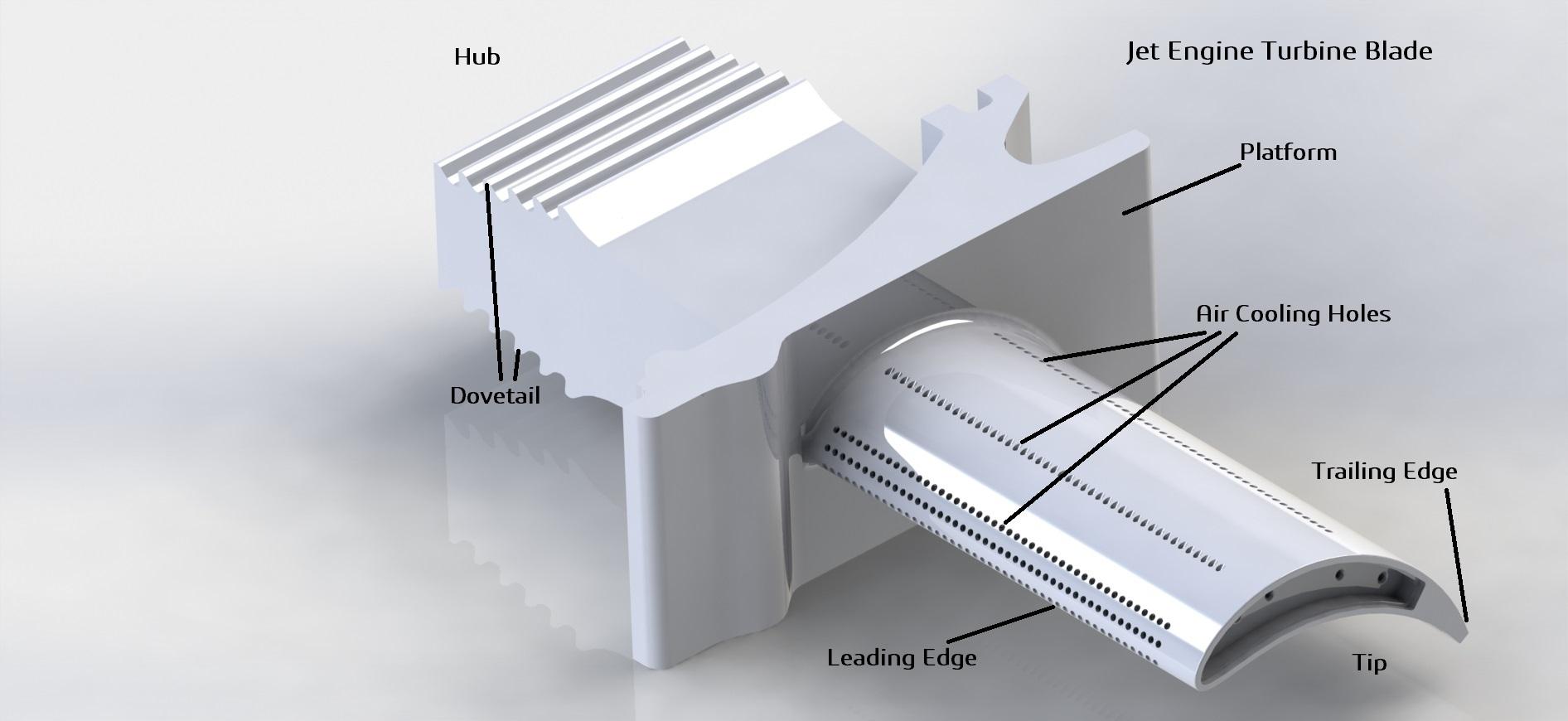 High And Low Temperature Heat Engine Diagram Wiring Will Citroen Cooling Multi Physics Design Of Gas Turbine Pressure Radiator