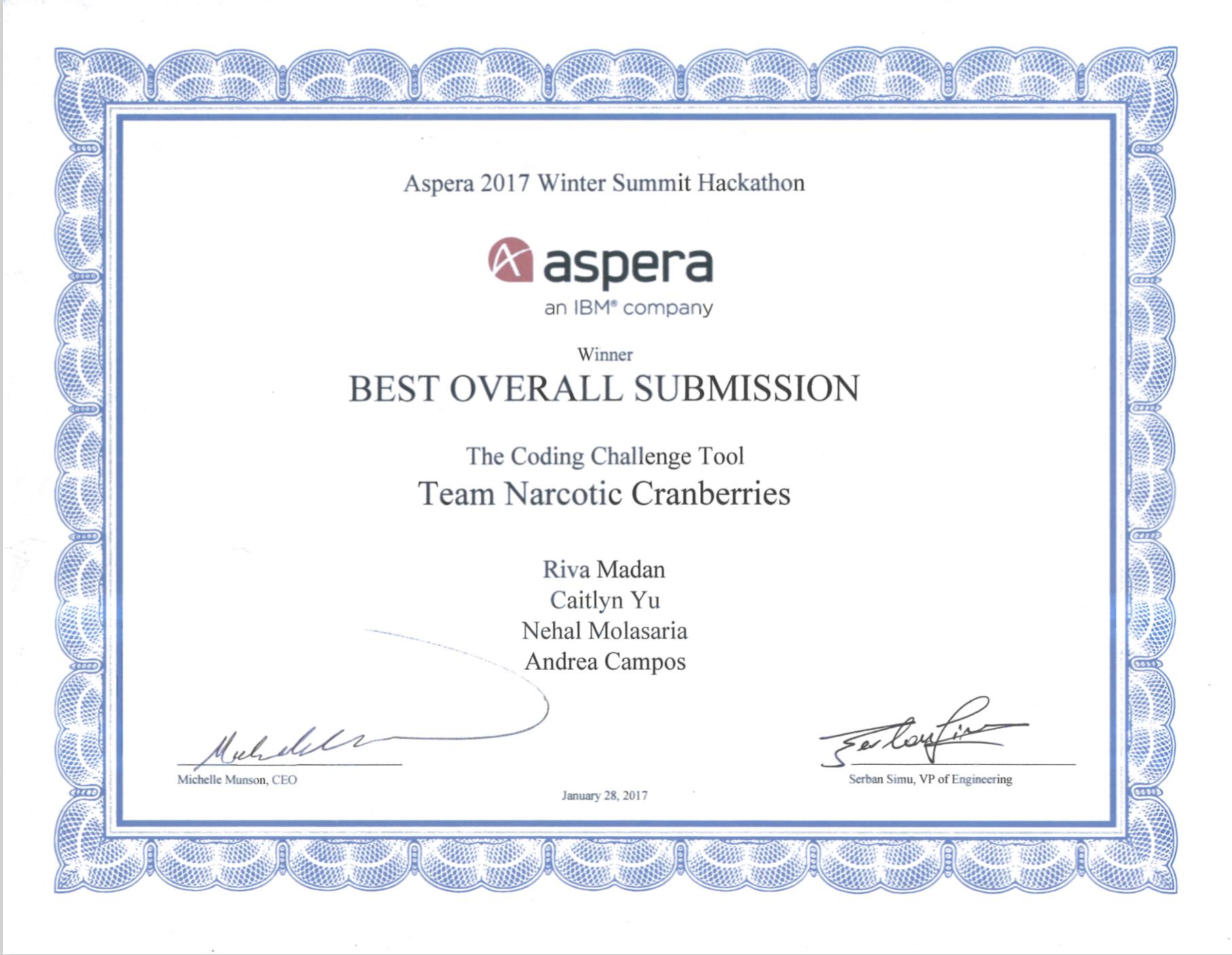 Aspera Coding Challenge | AngelList