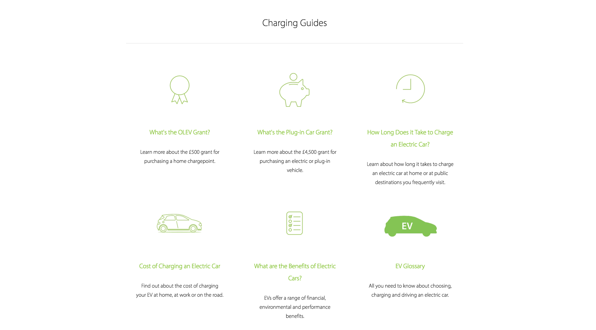 Electric Vehicle Charging Knowledge Base Angellist Car Charger Diagram