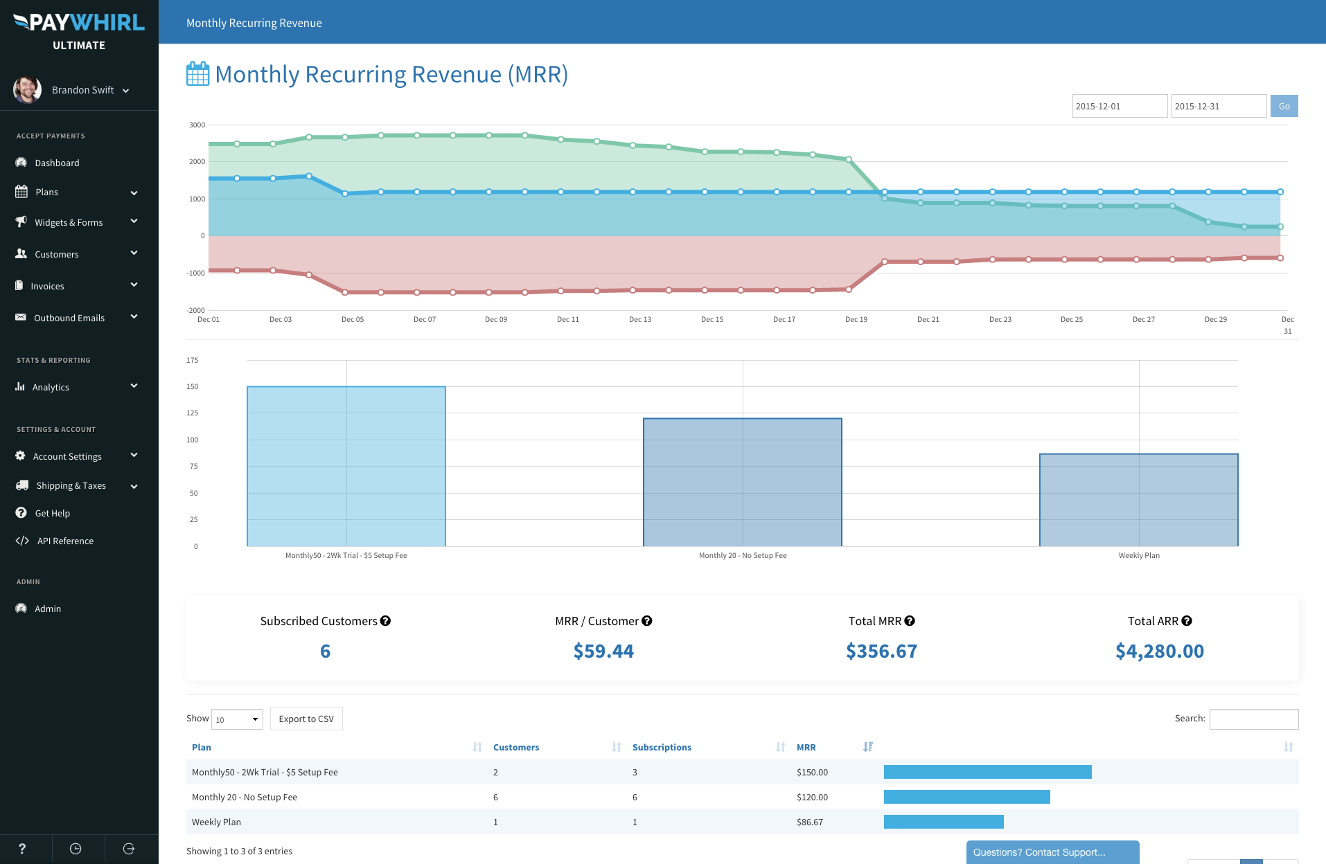 PayWhirl Recurring Payments