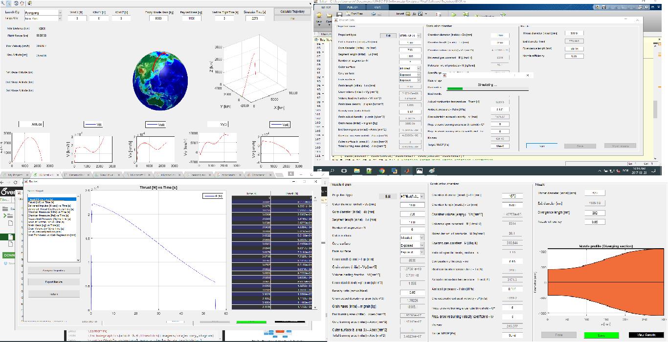 Development of Simulation Software and Computational