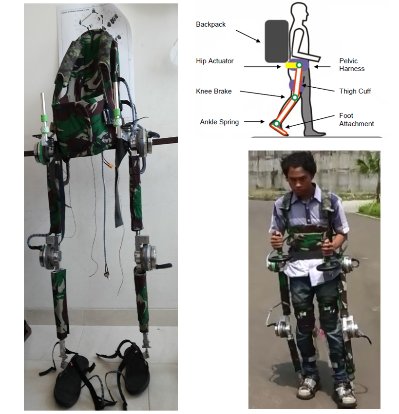 Powered Exoskeleton