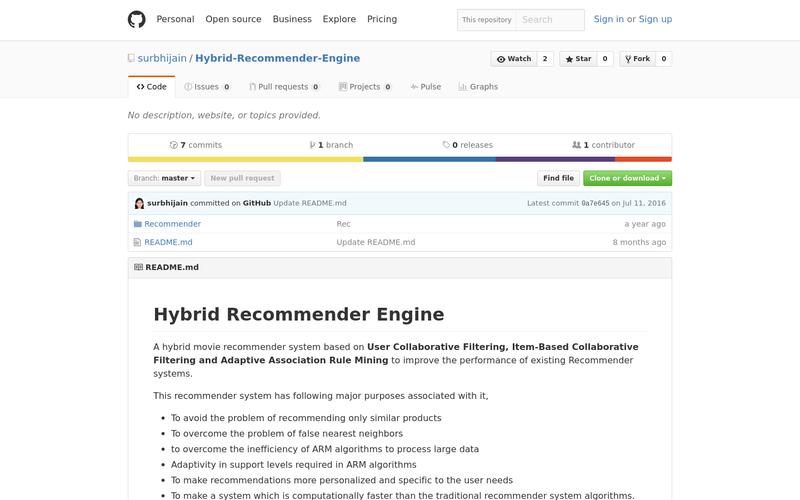 Hybrid Recommendation Engine   AngelList