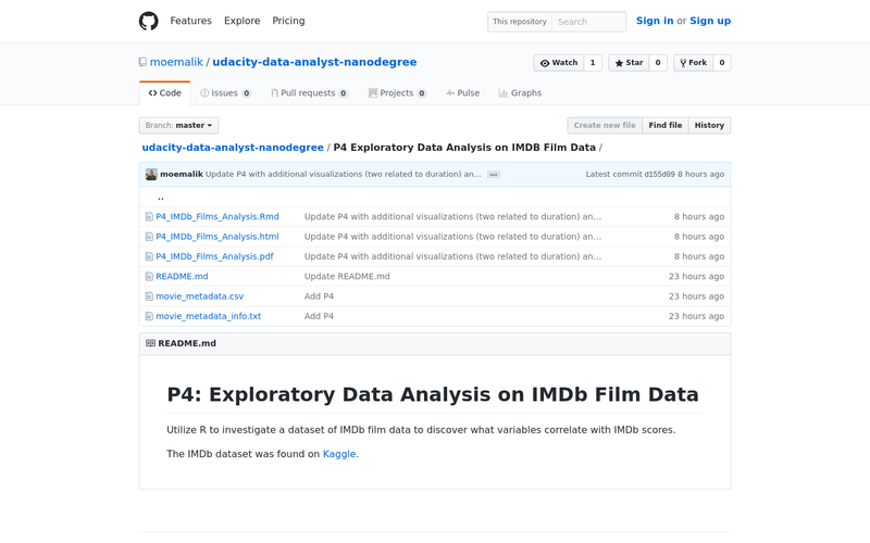Exploratory Data Analysis on IMDb Film Data | AngelList