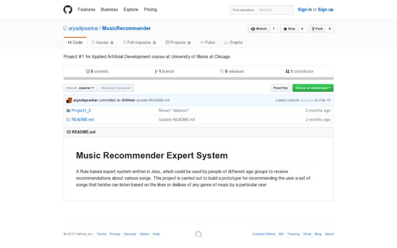 Music Recommendation Expert System- JESS ( Java Expert