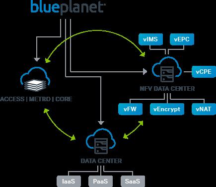 Application Platform Compatibility Test Suite | AngelList