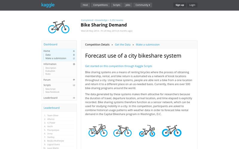 Bike Sharing Demand - Kaggle | AngelList