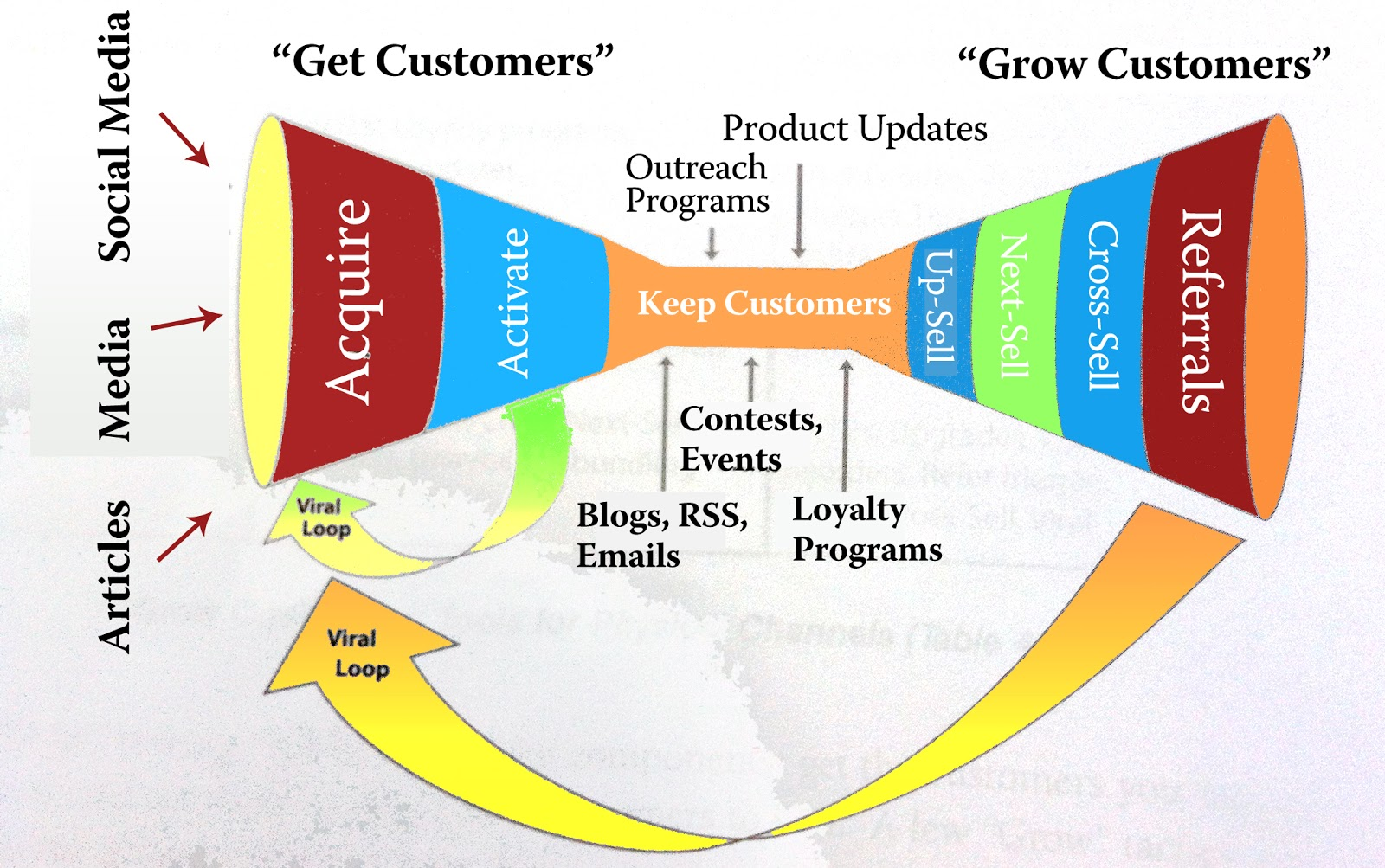 what values google create customers advertisers Advertising on google is a great way to reach customers at the google grows more intuitive as to what advertisers need a google-certified manta marketing.
