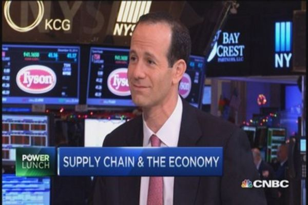CNBC Interview with Benjamin Gordon on Transportation as a Leading Indicator for the Economy