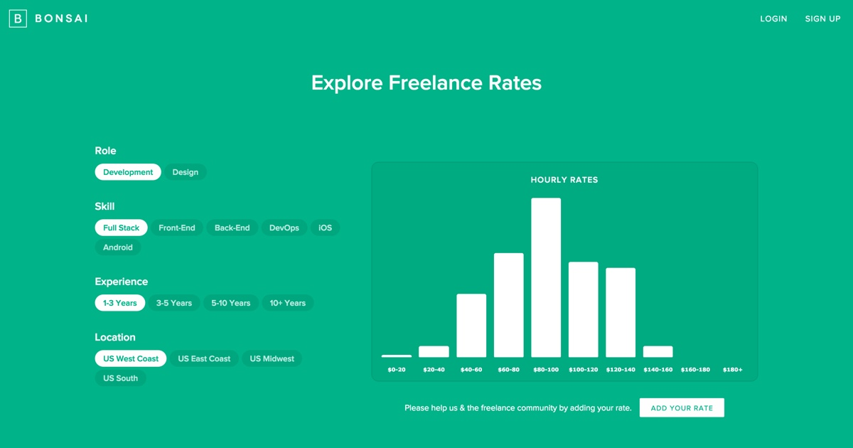 Freelance Rate Explorer
