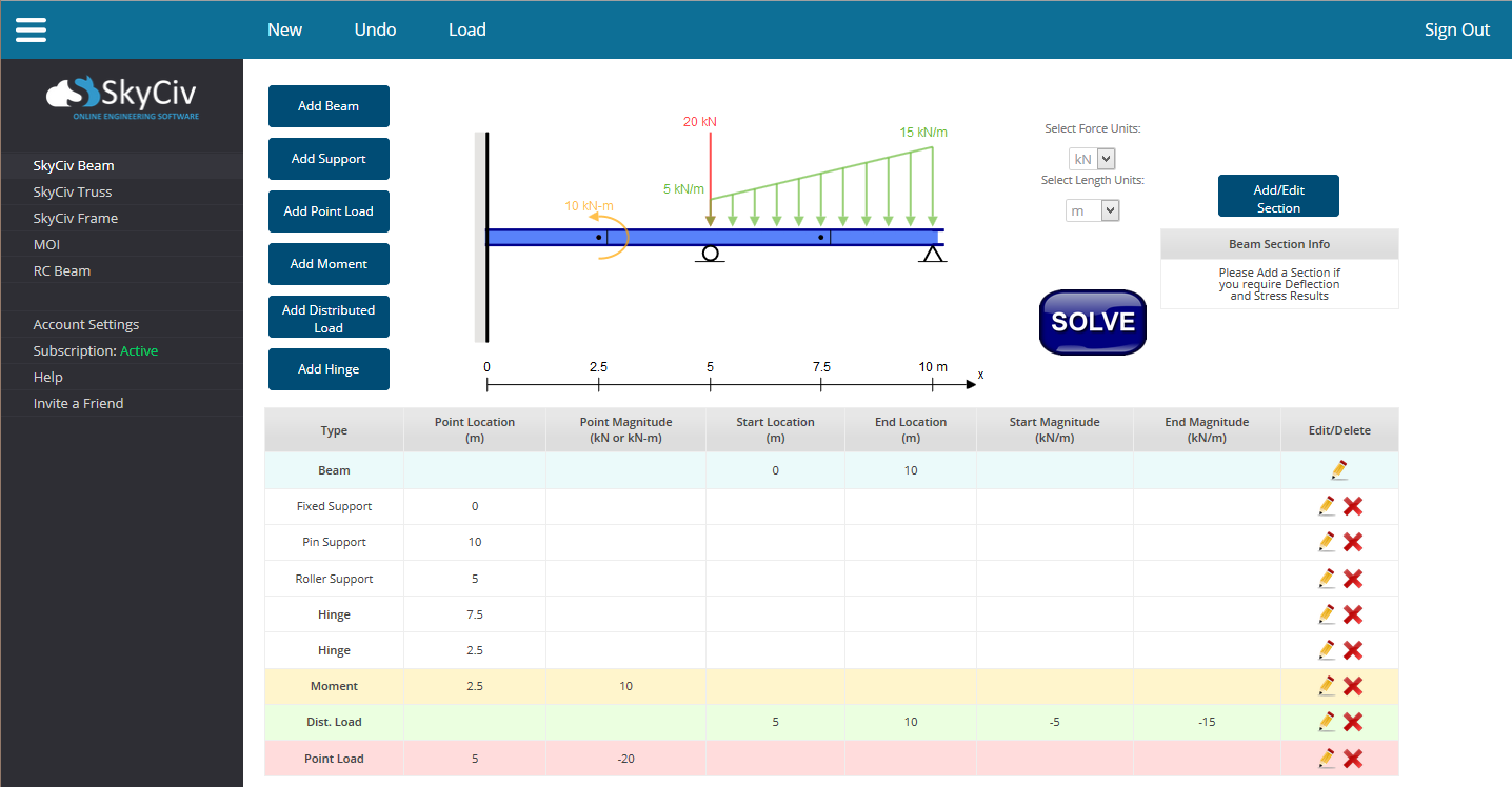 Skyciv Beam Angellist Moment Diagram The Calculator Generates A Report Style Summary Of Your Analysis Featuring Following Results Bending