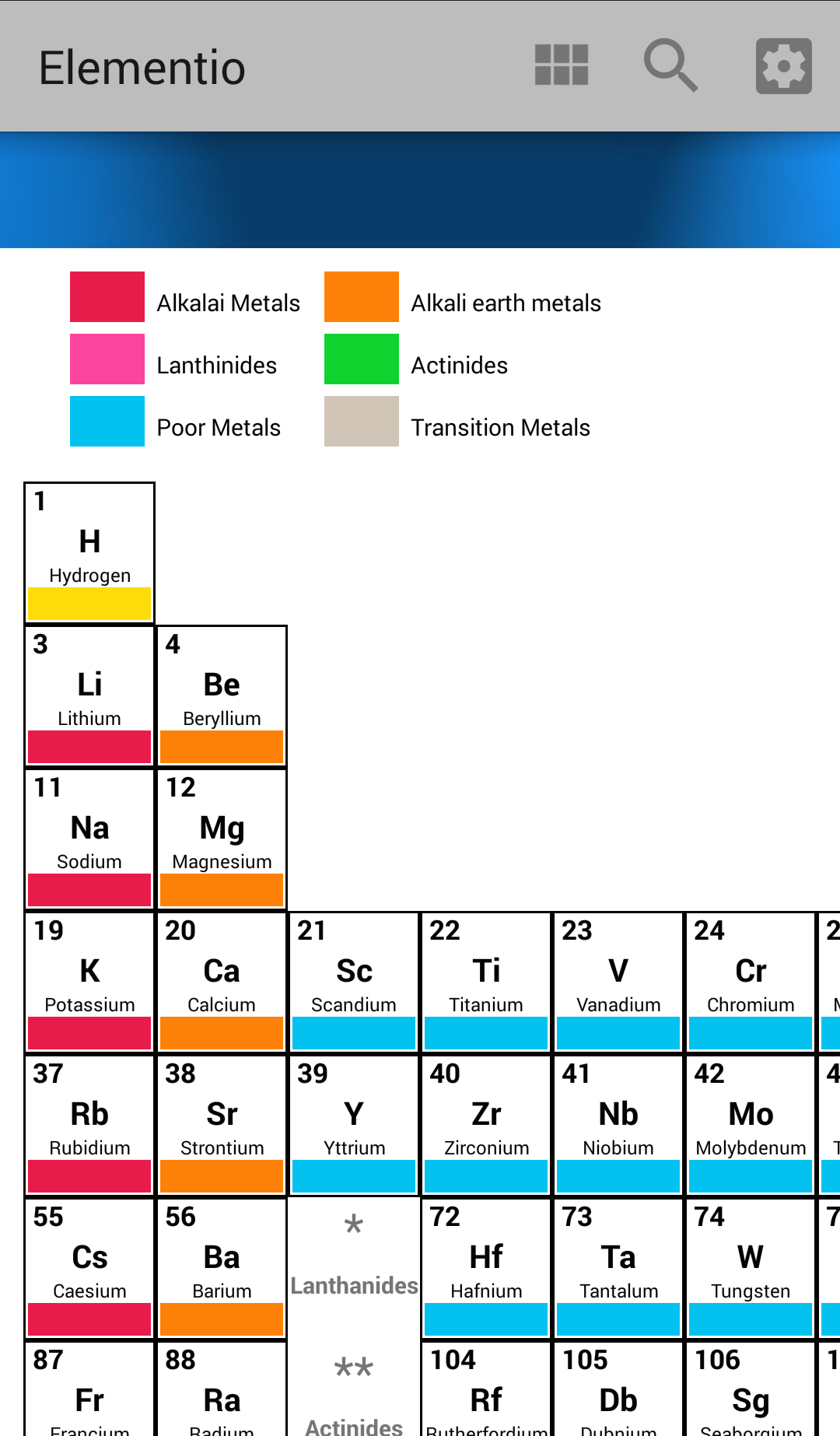 3d periodic table app ipad image collections periodic table and periodic table app ipad gallery periodic table and sample with 3d periodic table app ipad images urtaz Image collections