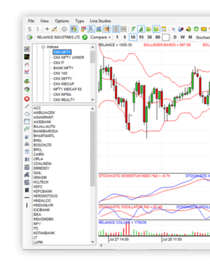 Options trading calculator india