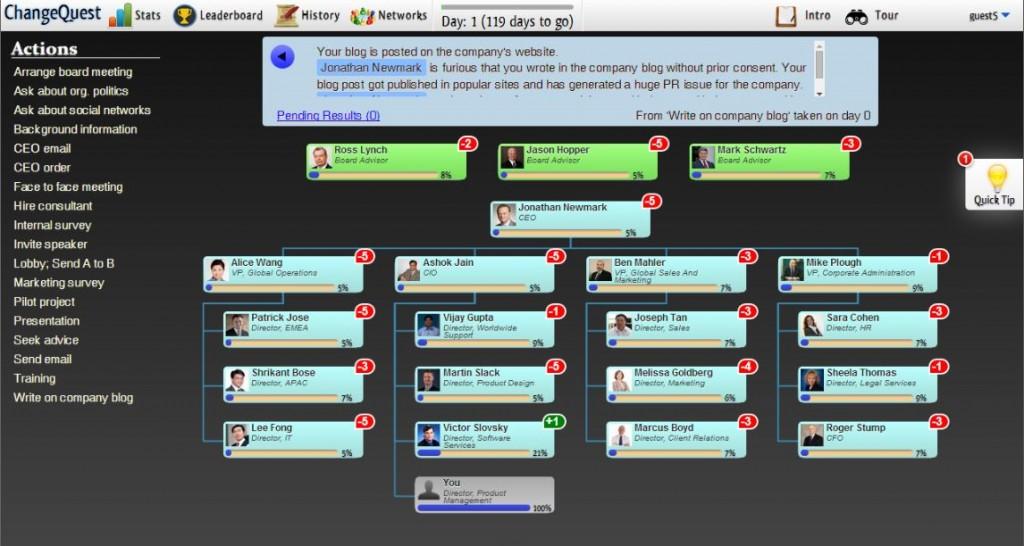 Change Management Simulation - ChangeQuest   AngelList